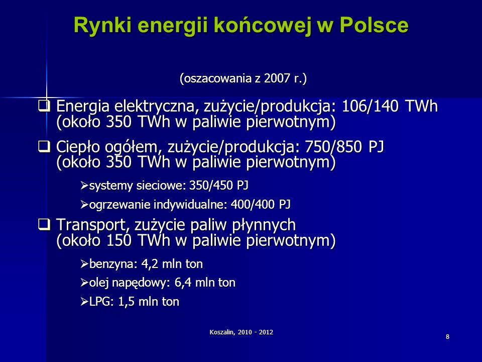 Koszalin, 2010 - 2012 8 Rynki energii końcowej w Polsce (oszacowania z 2007 r.) Energia elektryczna, zużycie/produkcja: 106/140 TWh (około 350 TWh w p