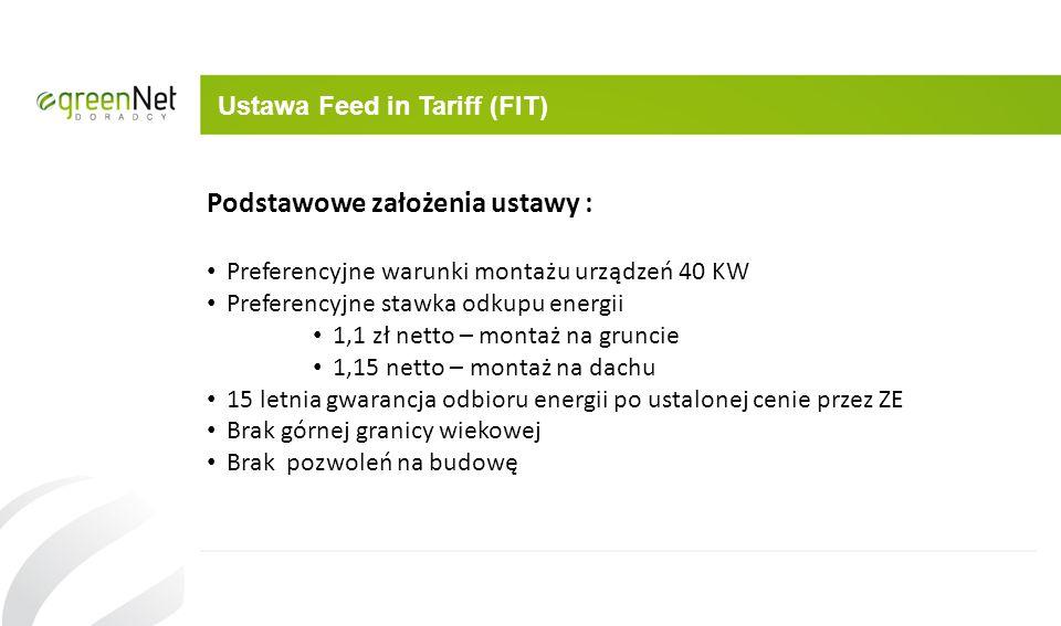 Ustawa Feed in Tariff (FIT) Podstawowe założenia ustawy : Preferencyjne warunki montażu urządzeń 40 KW Preferencyjne stawka odkupu energii 1,1 zł nett