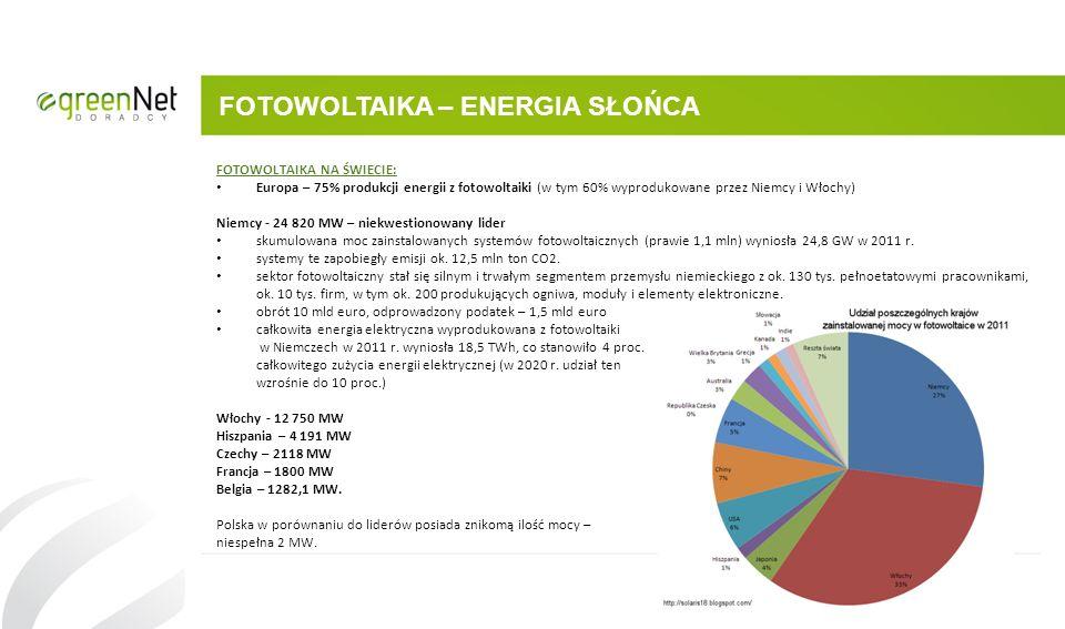FOTOWOLTAIKA – ENERGIA SŁOŃCA FOTOWOLTAIKA NA ŚWIECIE: Europa – 75% produkcji energii z fotowoltaiki (w tym 60% wyprodukowane przez Niemcy i Włochy) N