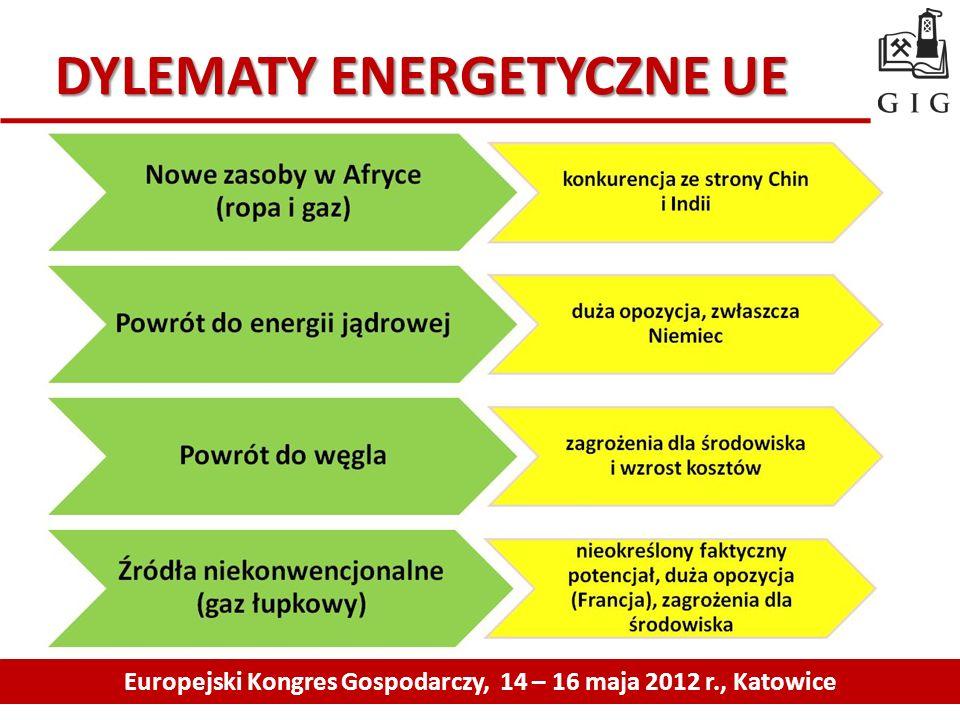 DYLEMATY ENERGETYCZNE UE Europejski Kongres Gospodarczy, 14 – 16 maja 2012 r., Katowice