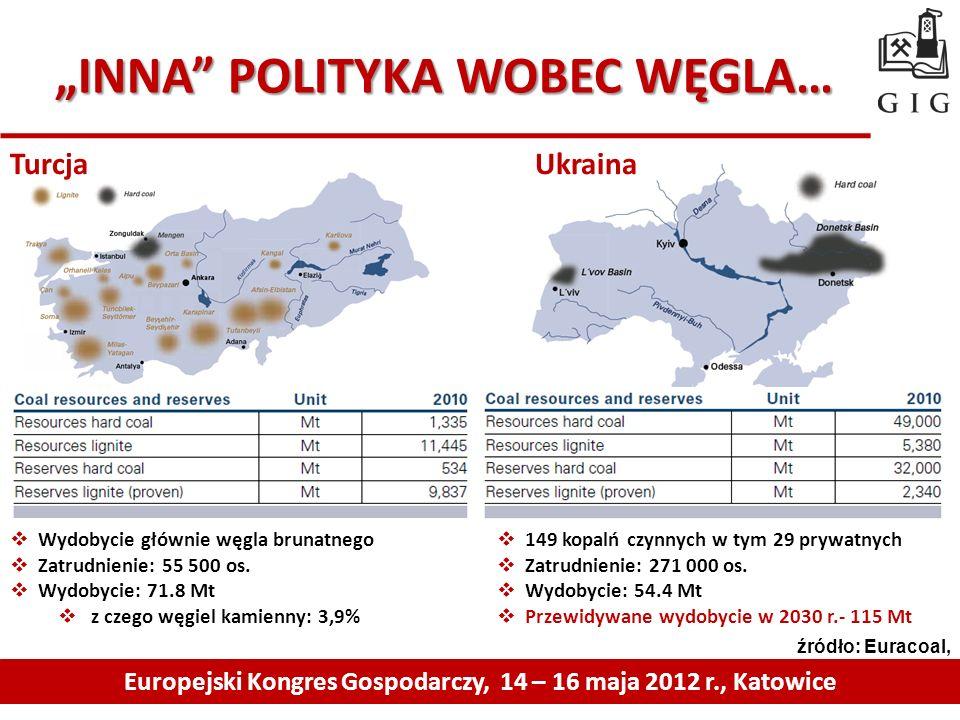 INNA POLITYKA WOBEC WĘGLA… Europejski Kongres Gospodarczy, 14 – 16 maja 2012 r., Katowice Ukraina 149 kopalń czynnych w tym 29 prywatnych Zatrudnienie
