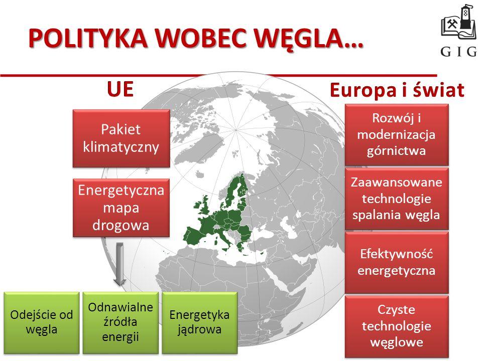 POLITYKA WOBEC WĘGLA… Pakiet klimatyczny Odejście od węgla Energetyczna mapa drogowa Rozwój i modernizacja górnictwa Zaawansowane technologie spalania