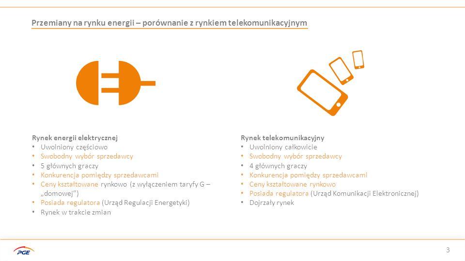 Otwarcie ogólnopolskiego rynku energii 4 Przed 2006 rokiem klienci mogli jedynie marzyć o uwolnieniu rynku usług telekomunikacyjnych.