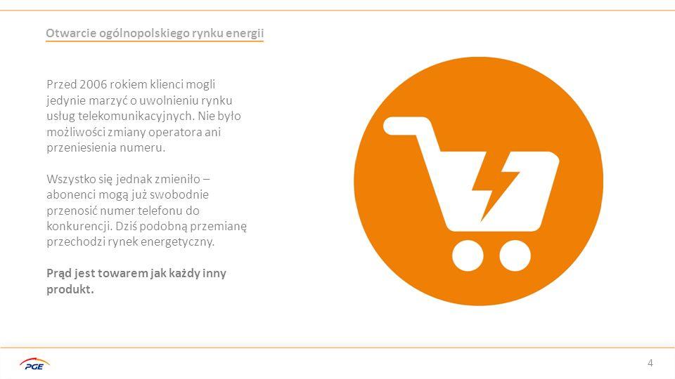Produkcja energii elektrycznej – podział 5 0,08 TWh 3,8 TWh 53,5 TWh 22 TWh 11,3 TWh RWE Energa GK PGE Tauron PE Enea