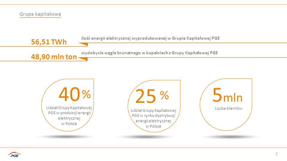Tendencje na rynku energii w Polsce 8 Obecnie na rynku energii elektrycznej w Polsce istnieje tendencja wzrostu cen.