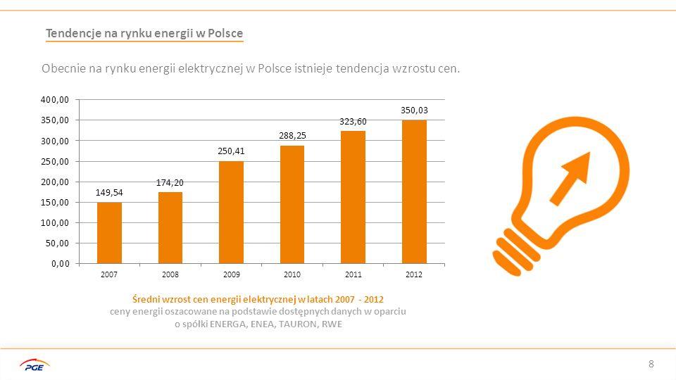 Przemiany na rynku energii 9 Prąd jak każdy inny towar został przez kogoś wyprodukowany, przetransportowany i sprzedany.