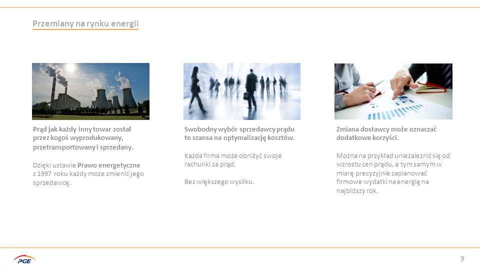 Zmiana sprzedawcy 10 Zmiana sprzedawcy energii jest niezwykle prosta.