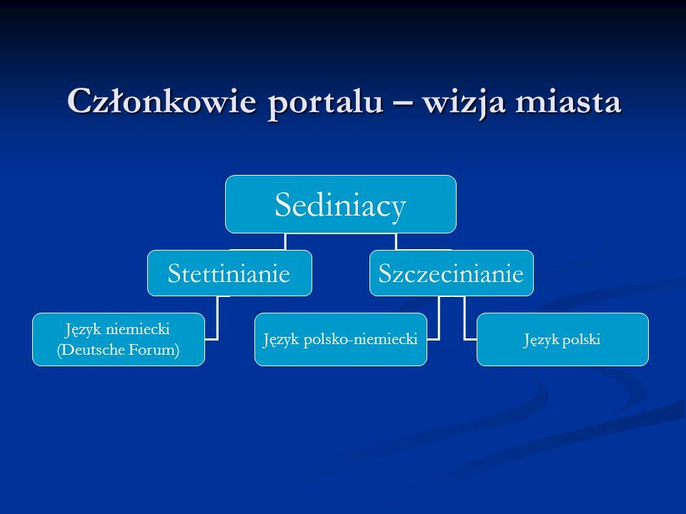Członkowie portalu – wizja miasta Sediniacy StettinianieSzczecinianie Język niemiecki (Deutsche Forum) Język polsko-niemiecki Język polski