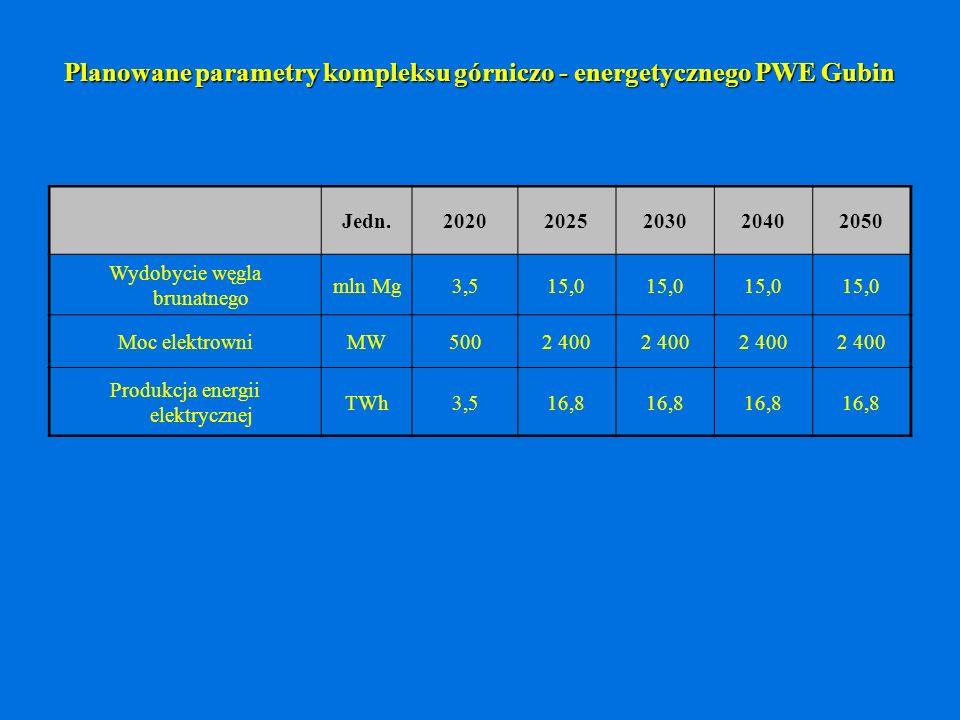 Jedn.20202025203020402050 Wydobycie węgla brunatnego mln Mg3,515,0 Moc elektrowniMW5002 400 Produkcja energii elektrycznej TWh3,516,8 Planowane parame