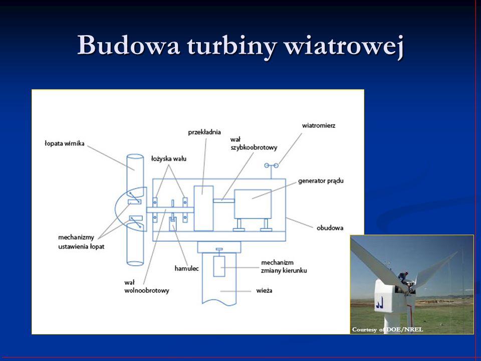 Budowa turbiny wiatrowej Courtesy of DOE/NREL
