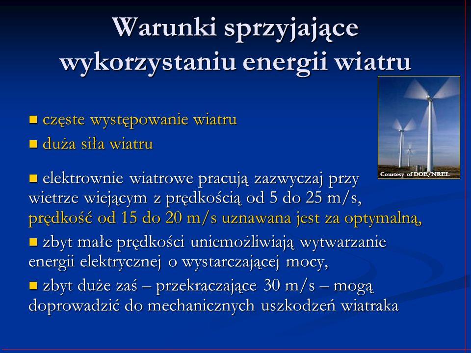 Warunki sprzyjające wykorzystaniu energii wiatru częste występowanie wiatru częste występowanie wiatru duża siła wiatru duża siła wiatru elektrownie w
