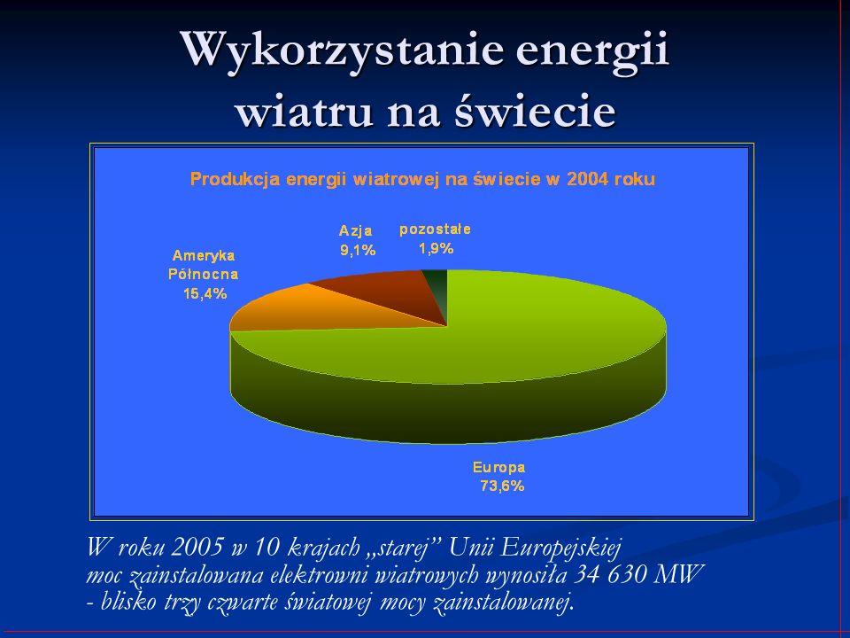 Wykorzystanie energii wiatru na świecie W roku 2005 w 10 krajach starej Unii Europejskiej moc zainstalowana elektrowni wiatrowych wynosiła 34 630 MW -