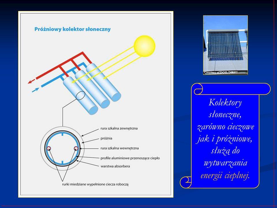 Kolektory słoneczne, zarówno cieczowe jak i próżniowe, służą do wytwarzania energii cieplnej. Courtesy of DOE/NREL