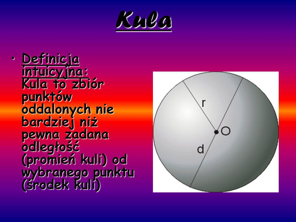 Kula Definicja intuicyjna: Kula to zbiór punktów oddalonych nie bardziej niż pewna zadana odległość (promień kuli) od wybranego punktu (środek kuli)De