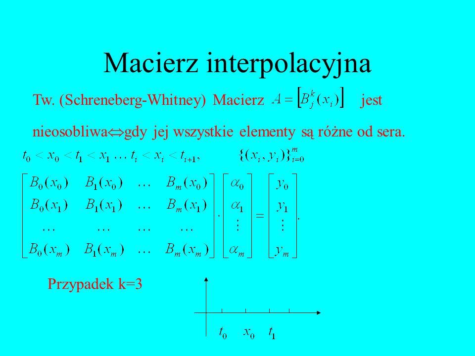 Macierz interpolacyjna Tw. (Schreneberg-Whitney) Macierzjest nieosobliwa gdy jej wszystkie elementy są różne od sera. Przypadek k=3