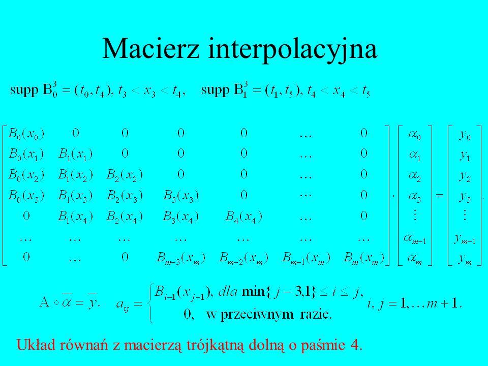 Macierz interpolacyjna Układ równań z macierzą trójkątną dolną o paśmie 4.