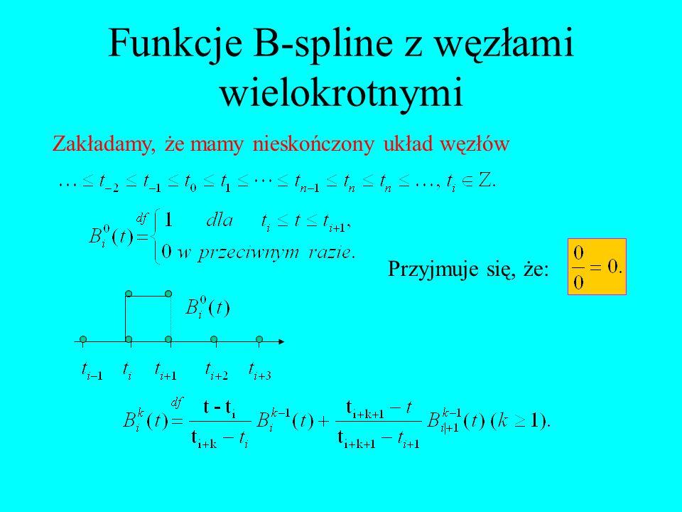 Funkcje B-spline z węzłami wielokrotnymi Zakładamy, że mamy nieskończony układ węzłów Przyjmuje się, że: