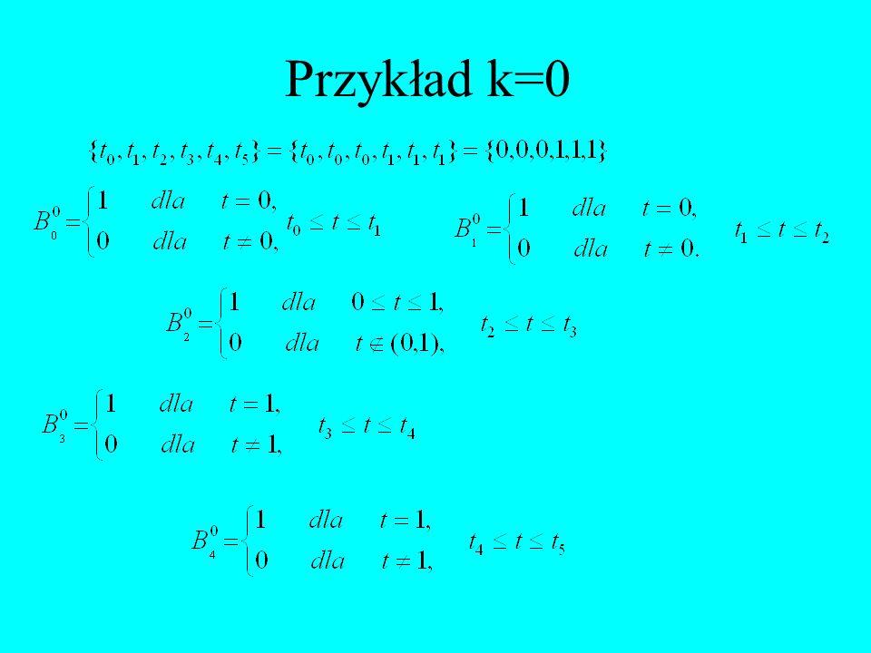 Przykład k=0