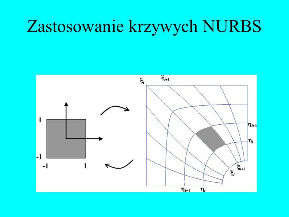 Zastosowanie krzywych NURBS