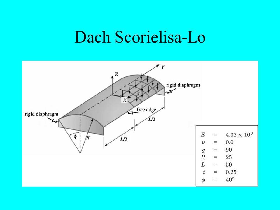 Dach Scorielisa-Lo