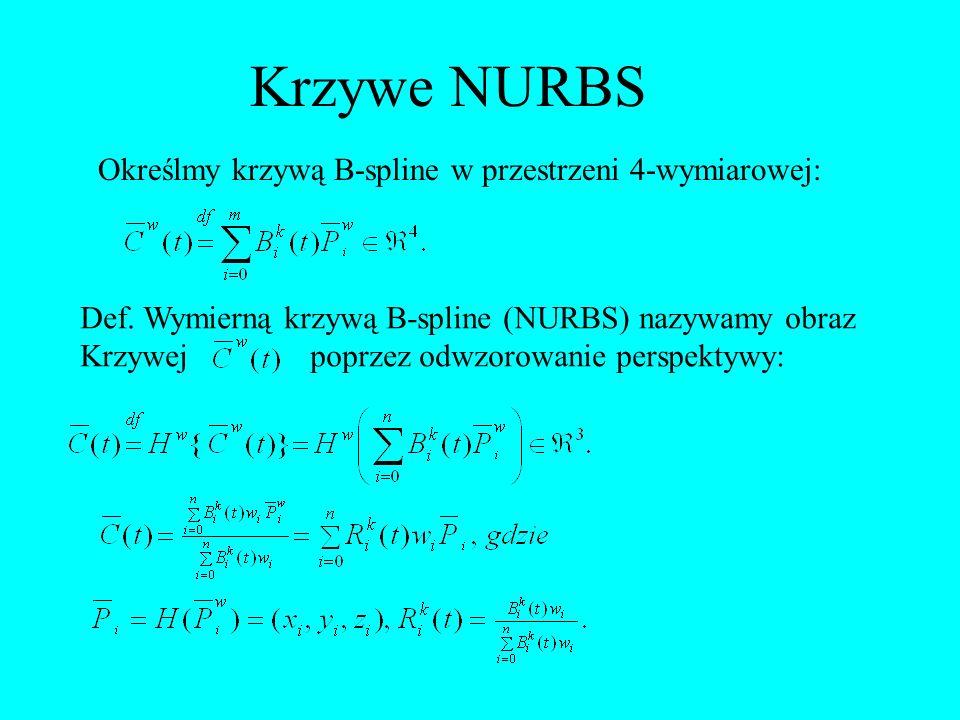 Krzywe NURBS Określmy krzywą B-spline w przestrzeni 4-wymiarowej: Def. Wymierną krzywą B-spline (NURBS) nazywamy obraz Krzywej poprzez odwzorowanie pe