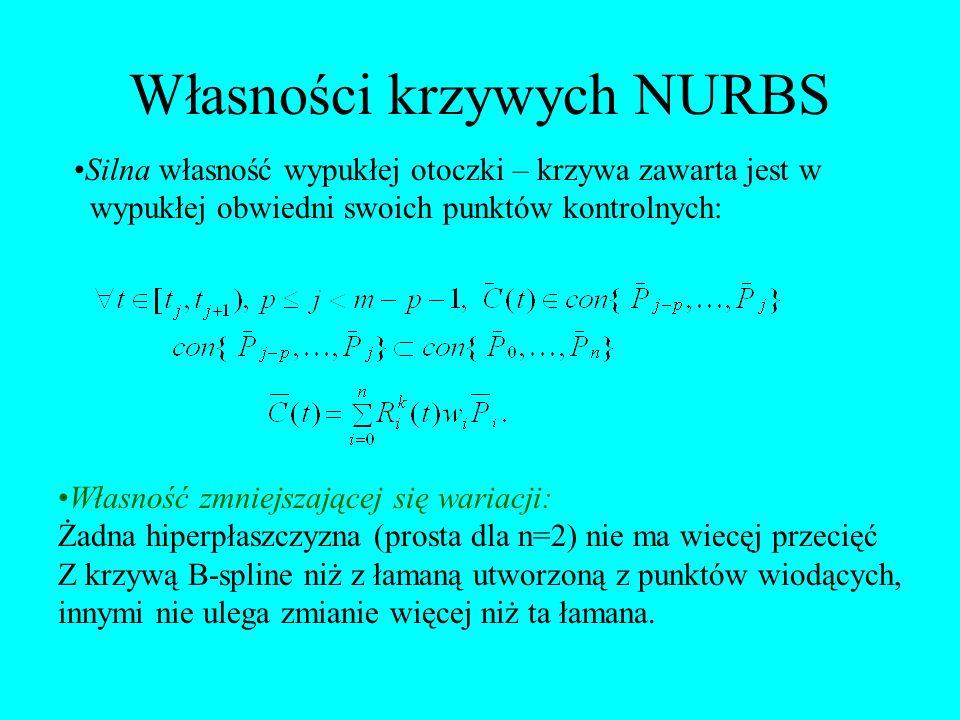 Własności krzywych NURBS Silna własność wypukłej otoczki – krzywa zawarta jest w wypukłej obwiedni swoich punktów kontrolnych: Własność zmniejszającej