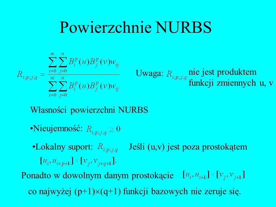Powierzchnie NURBS Uwaga: nie jest produktem funkcji zmiennych u, v Własności powierzchni NURBS Nieujemność: Lokalny suport:Jeśli (u,v) jest poza pros