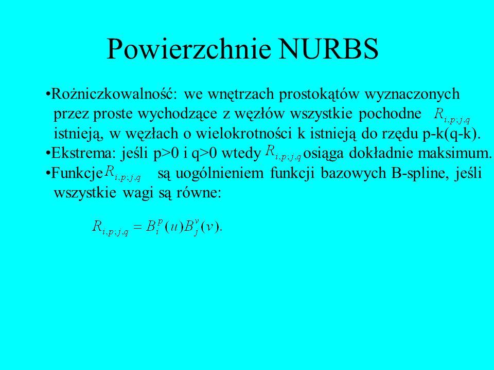 Powierzchnie NURBS Rożniczkowalność: we wnętrzach prostokątów wyznaczonych przez proste wychodzące z węzłów wszystkie pochodne istnieją, w węzłach o w
