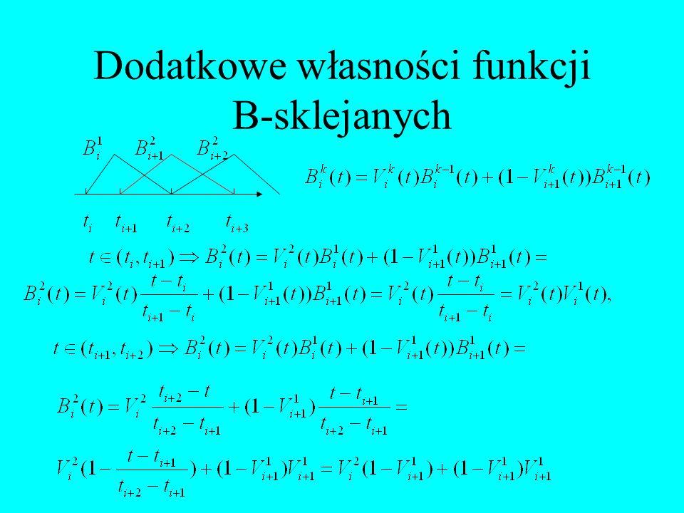 Dodatkowe własności funkcji B-sklejanych