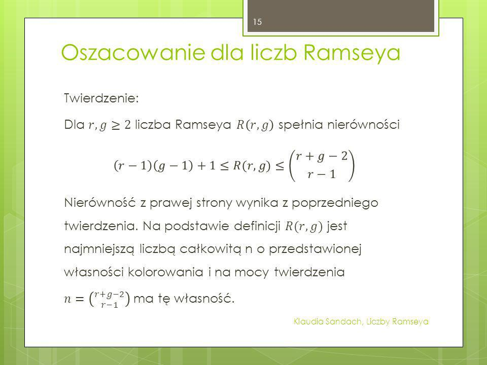Oszacowanie dla liczb Ramseya Klaudia Sandach, Liczby Ramseya 15