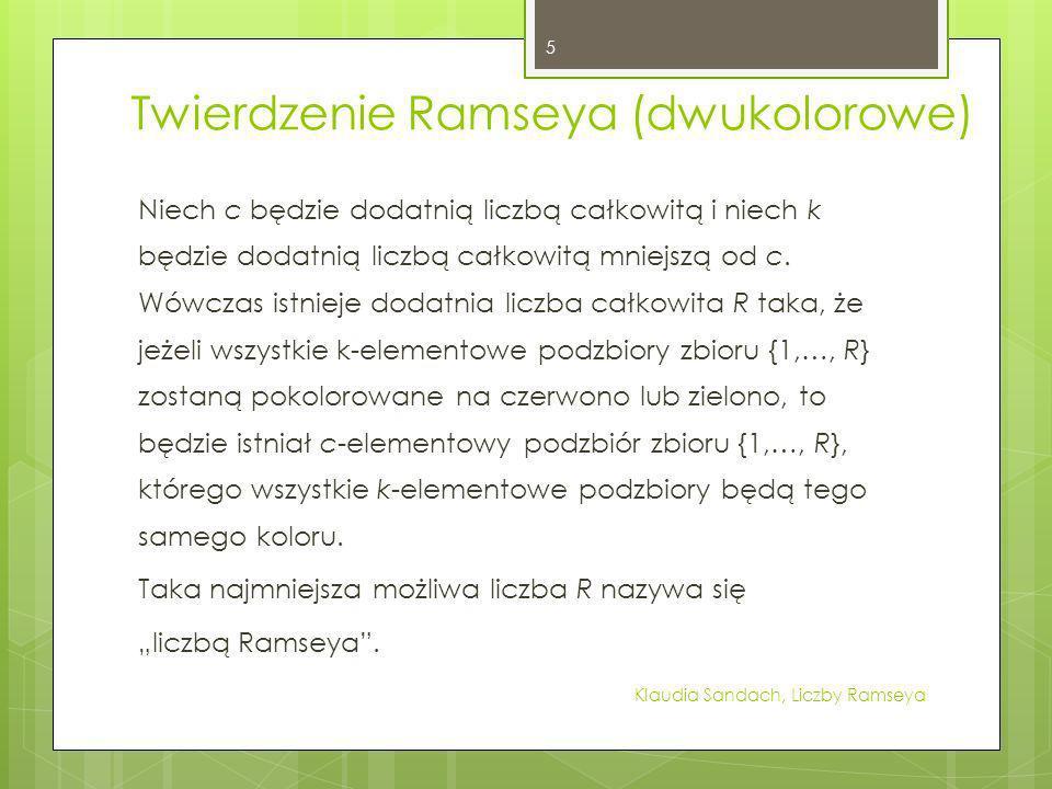 Twierdzenie typu ramseyowskiego (2) Niech r będzie dodatnią liczbą całkowitą.