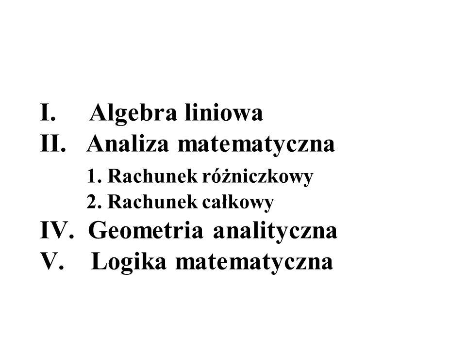 I. Algebra liniowa II. Analiza matematyczna 1. Rachunek różniczkowy 2. Rachunek całkowy IV. Geometria analityczna V. Logika matematyczna