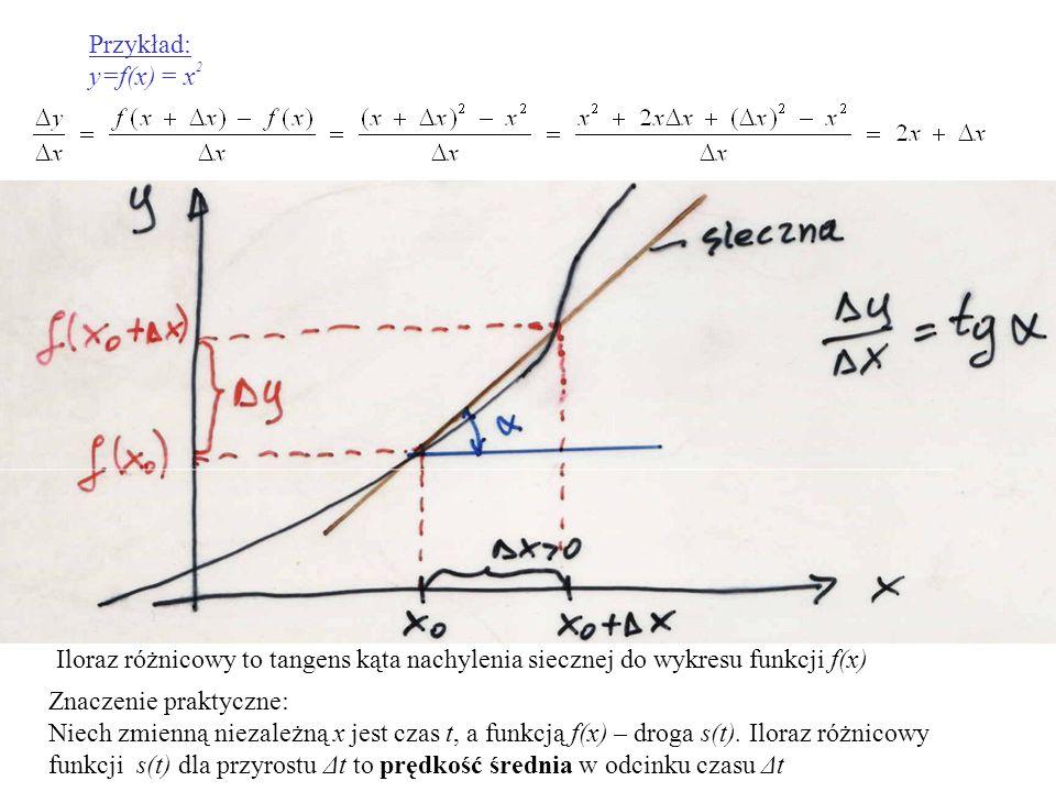 Przykład: y=f(x) = x 2 Iloraz różnicowy to tangens kąta nachylenia siecznej do wykresu funkcji f(x) Znaczenie praktyczne: Niech zmienną niezależną x j
