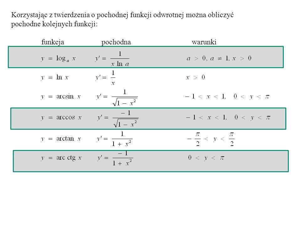 Korzystając z twierdzenia o pochodnej funkcji odwrotnej można obliczyć pochodne kolejnych funkcji: funkcjapochodnawarunki