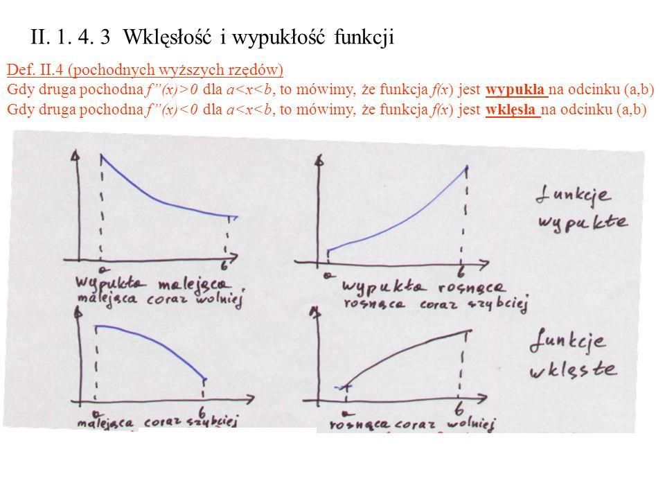II. 1. 4. 3 Wklęsłość i wypukłość funkcji Def. II.4 (pochodnych wyższych rzędów) Gdy druga pochodna f(x)>0 dla a<x<b, to mówimy, że funkcja f(x) jest
