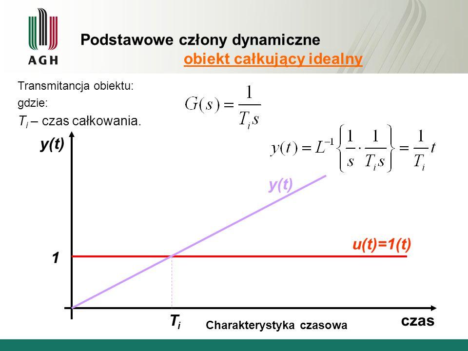 Podstawowe człony dynamiczne obiekt całkujący idealny Transmitancja obiektu: gdzie: T i – czas całkowania.