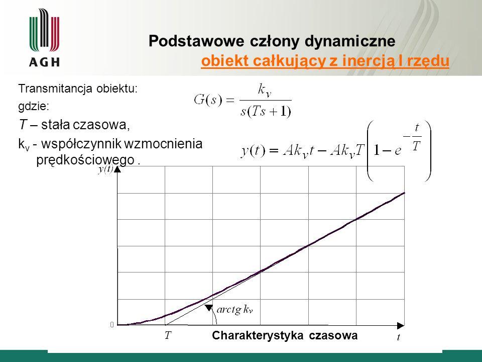 Podstawowe człony dynamiczne obiekt całkujący z inercją I rzędu Transmitancja obiektu: gdzie: T – stała czasowa, k v - współczynnik wzmocnienia prędkościowego.