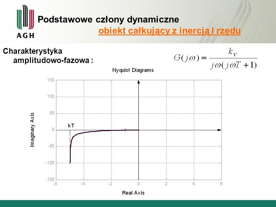 Podstawowe człony dynamiczne obiekt całkujący z inercją I rzędu Charakterystyka amplitudowo-fazowa :
