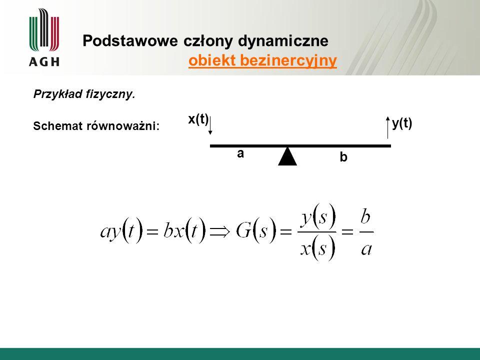 Podstawowe człony dynamiczne obiekt bezinercyjny Przykład fizyczny.
