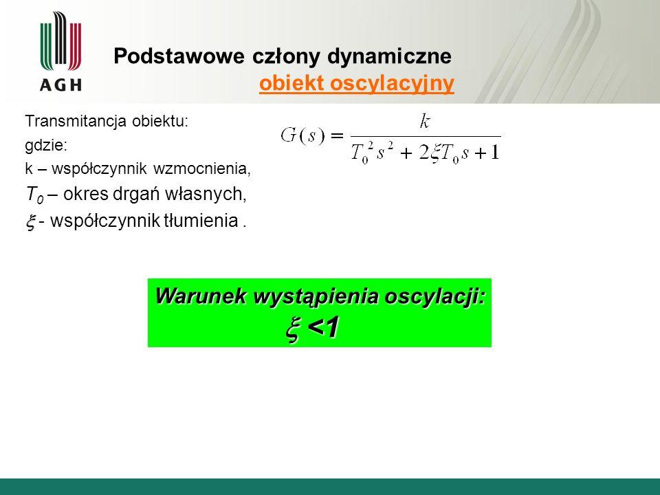 Podstawowe człony dynamiczne obiekt oscylacyjny Transmitancja obiektu: gdzie: k – współczynnik wzmocnienia, T 0 – okres drgań własnych, - współczynnik tłumienia.