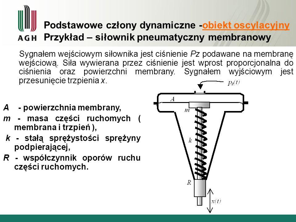 Podstawowe człony dynamiczne -obiekt oscylacyjny Przykład – siłownik pneumatyczny membranowy Sygnałem wejściowym siłownika jest ciśnienie Pz podawane na membranę wejściową.