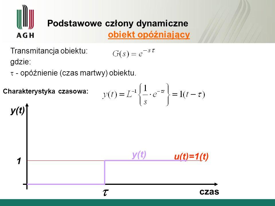 Podstawowe człony dynamiczne obiekt opóźniający Transmitancja obiektu: gdzie: - opóźnienie (czas martwy) obiektu.