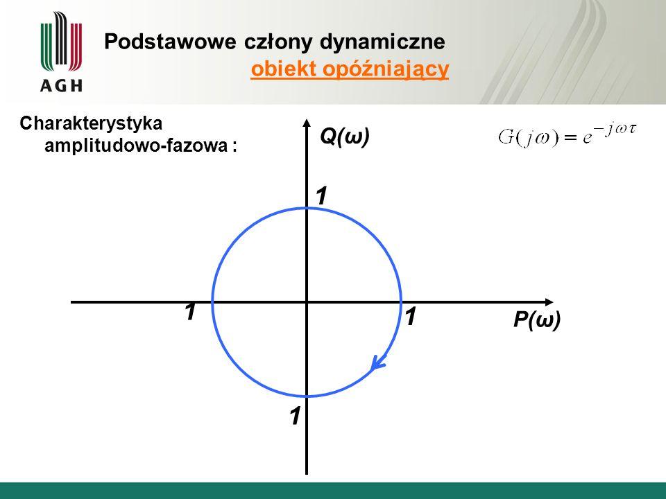 Podstawowe człony dynamiczne obiekt opóźniający Charakterystyka amplitudowo-fazowa : P(ω) Q(ω) 1 1 1 1