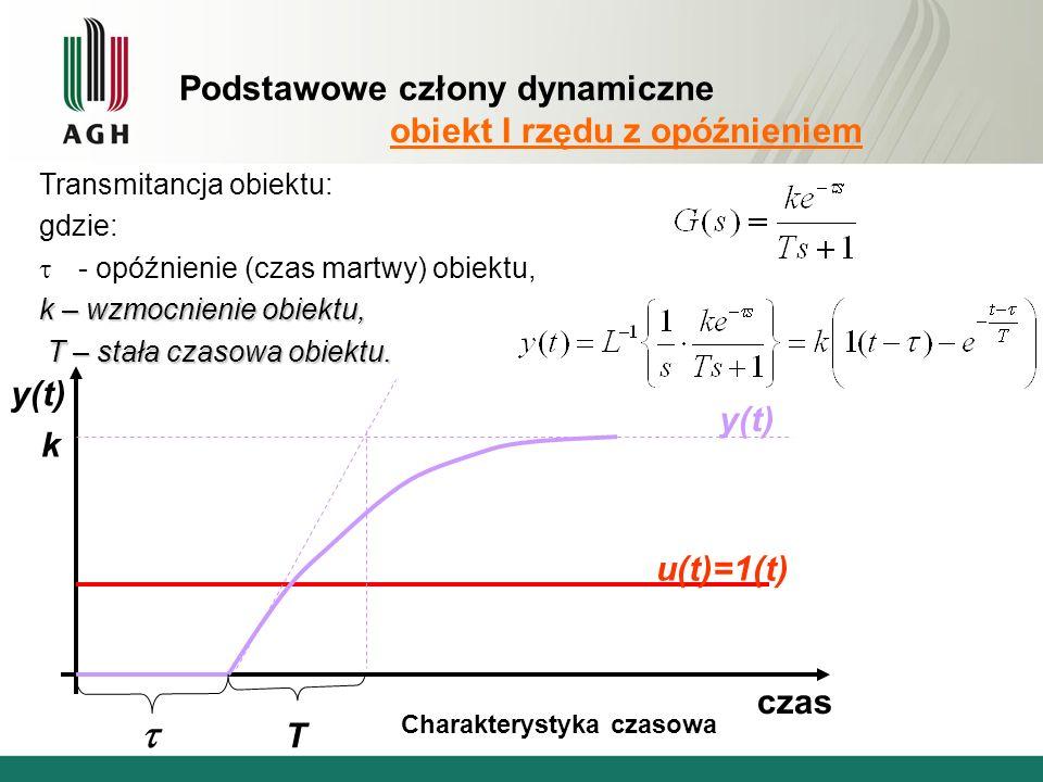 Podstawowe człony dynamiczne obiekt I rzędu z opóźnieniem Transmitancja obiektu: gdzie: - opóźnienie (czas martwy) obiektu, k – wzmocnienie obiektu, T – stała czasowa obiektu.