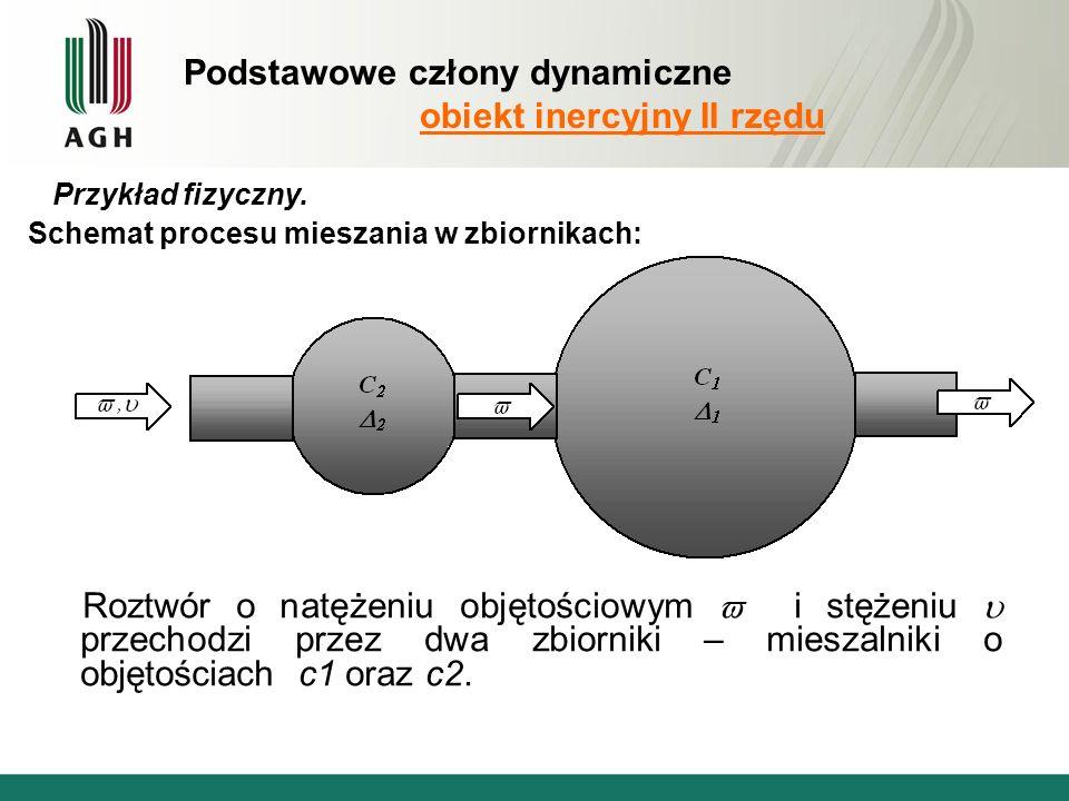 Podstawowe człony dynamiczne obiekt inercyjny II rzędu Roztwór o natężeniu objętościowym i stężeniu przechodzi przez dwa zbiorniki – mieszalniki o objętościach c1 oraz c2.