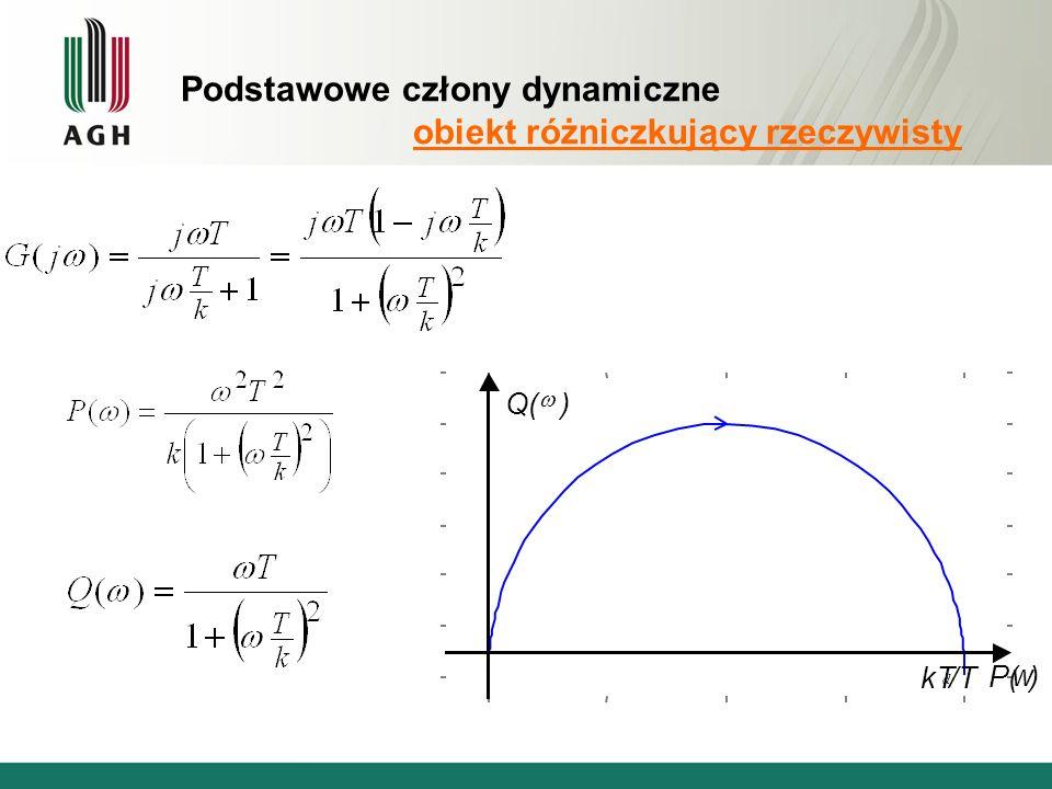 Podstawowe człony dynamiczne obiekt różniczkujący rzeczywisty Q( ) P( w ) kT d /T