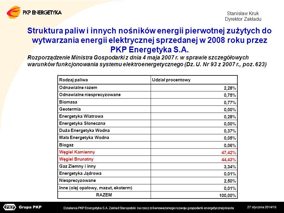 27 stycznia 2014/15 Struktura paliw i innych nośników energii pierwotnej zużytych do wytwarzania energii elektrycznej sprzedanej w 2008 roku przez PKP