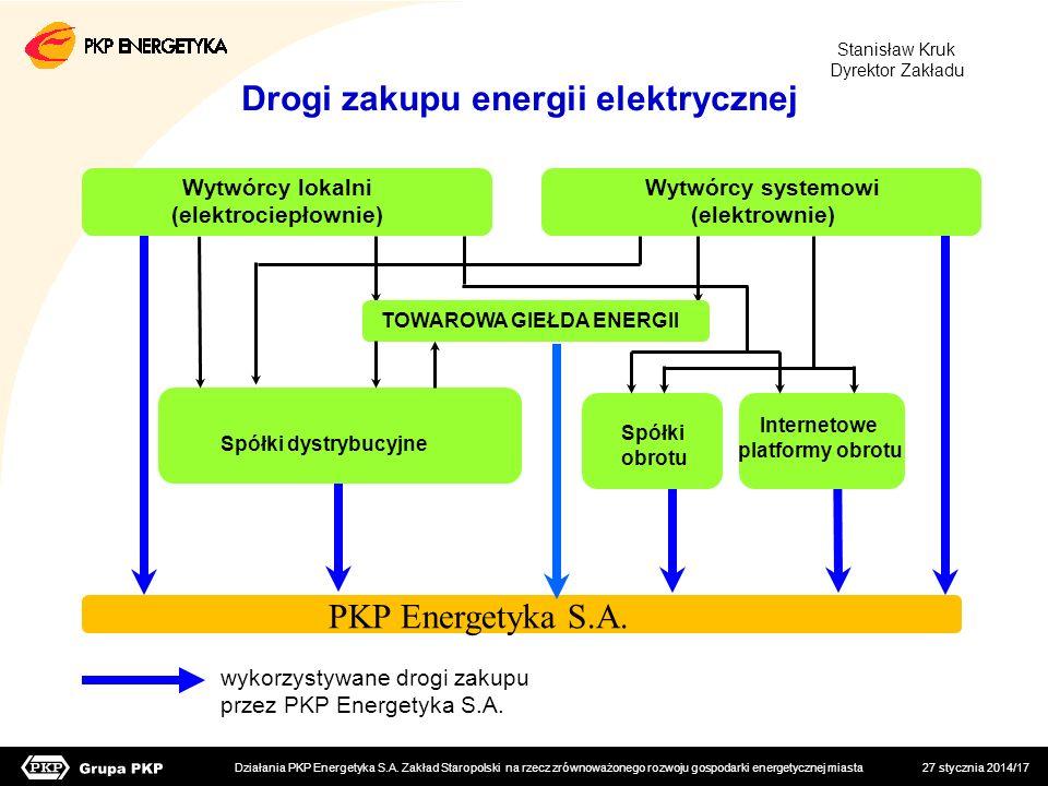 27 stycznia 2014/17 Drogi zakupu energii elektrycznej wykorzystywane drogi zakupu przez PKP Energetyka S.A. Wytwórcy lokalni (elektrociepłownie) Wytwó