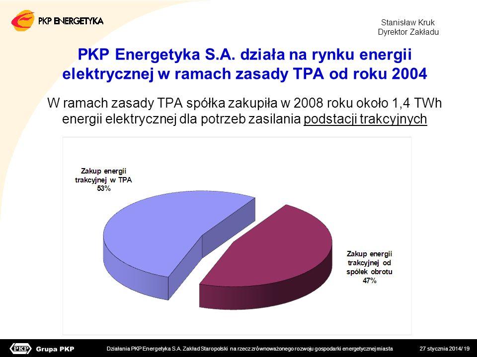 27 stycznia 2014/ 19 PKP Energetyka S.A. działa na rynku energii elektrycznej w ramach zasady TPA od roku 2004 W ramach zasady TPA spółka zakupiła w 2