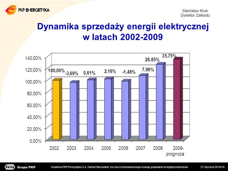 27 stycznia 2014/ 24 Działania PKP Energetyka S.A. Zakład Staropolski na rzecz zrównoważonego rozwoju gospodarki energetycznej miasta Stanisław Kruk D